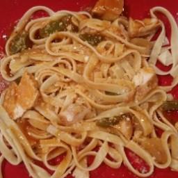 T.g.i. Friday's Spicy Cajun Chicken Pasta